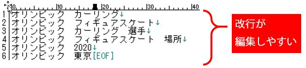 テキストファイルでのキーワード編集の方法