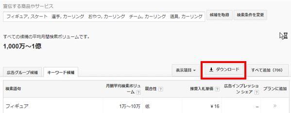googleキーワードプランナーのダウンロードボタンを示した画像
