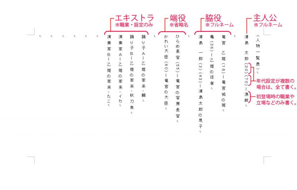 「登場人物一覧表」のサンプル画像